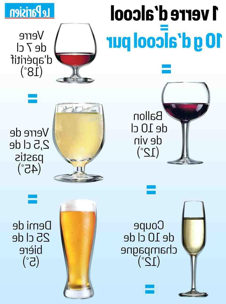 Quel est l'alcool le plus fort vendu en France ?