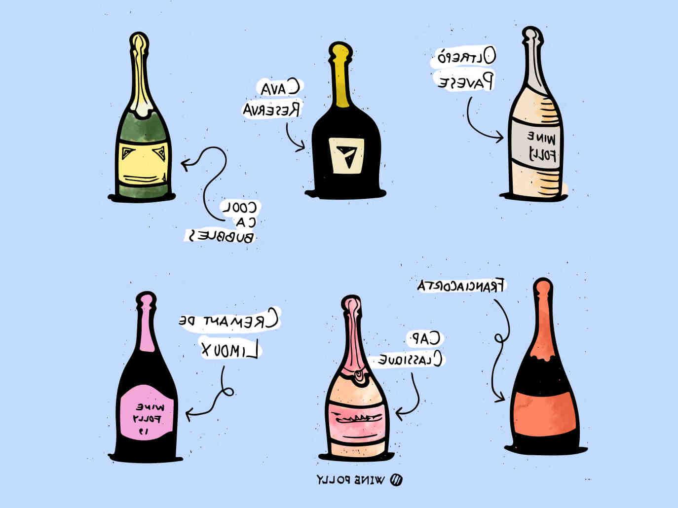 Quel est le meilleur crémant de Bourgogne ?