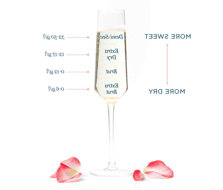 Pourquoi le champagne pétille et pas le vin ?